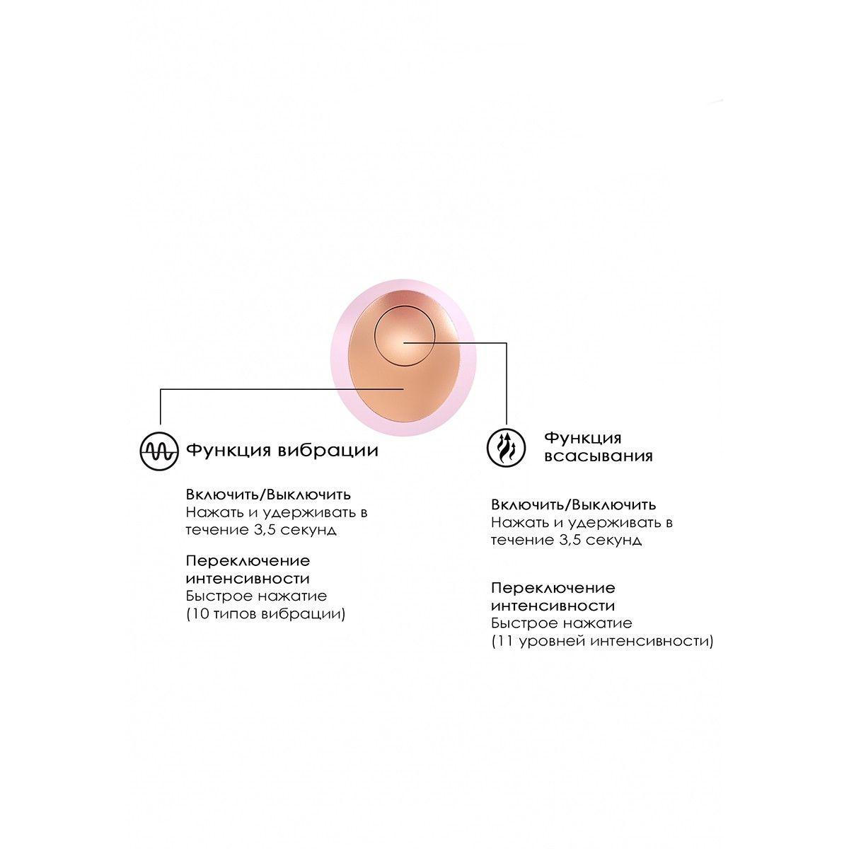 Розовый клиторальный вакуум-волновой массажер Irresistible Invincible - фото 179818