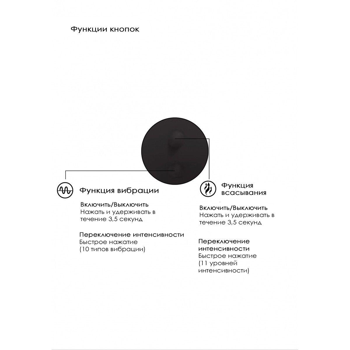 Черный вакуум-волновой массажер с двойной стимуляцией Irresistible Mythical - фото 179827