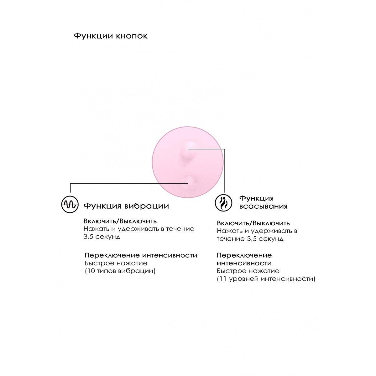 Розовый вакуум-волновой массажер с двойной стимуляцией Irresistible Mythical - фото 179831