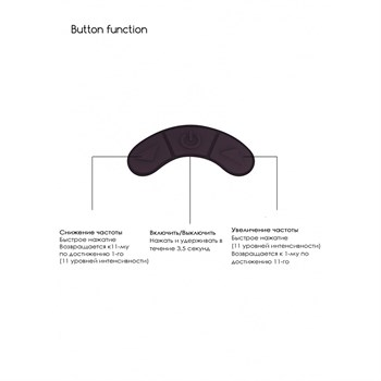 Фиолетовый клиторальный вакуум-волновой массажер Irresistible Kissable