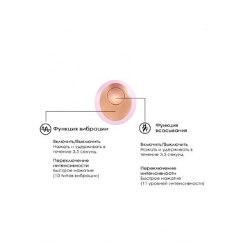 Розовый клиторальный вакуум-волновой массажер Irresistible Invincible