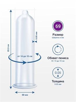 Презервативы MY.SIZE размер 69 - 36 шт.