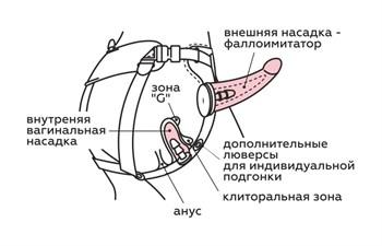 Вибрострапон Woman Midi с вагинальной пробкой - 22 см.